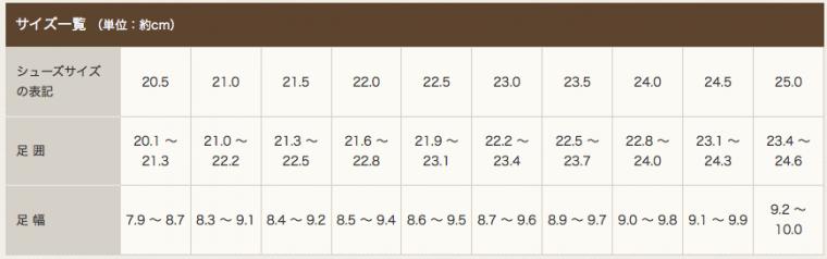 リトルピアニストのピアノ演奏専用シューズのサイズ表